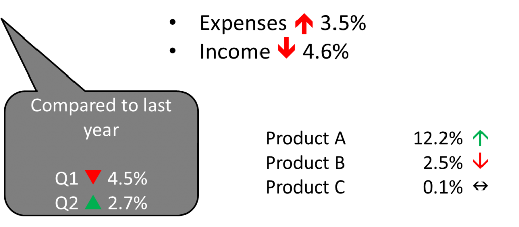 UniversalIndicatorSymbols