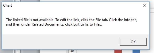 Data not available error