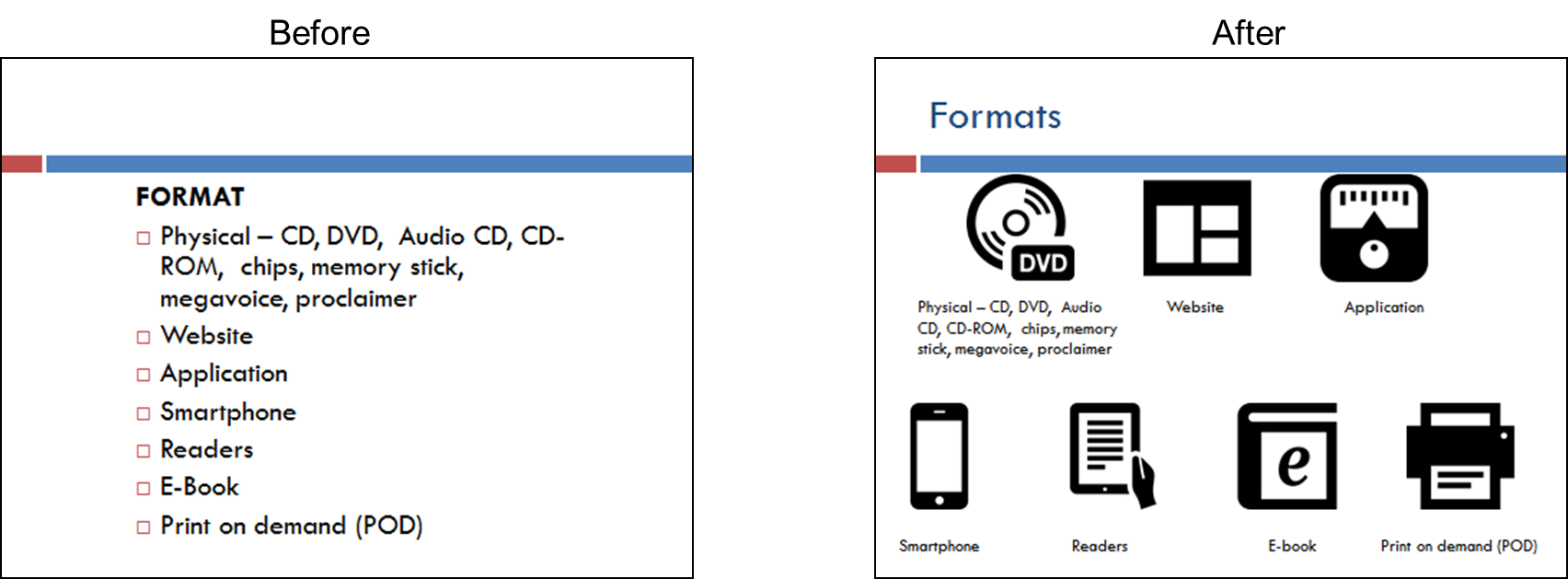 finding and using vector icons in powerpoint issue 325 november 25