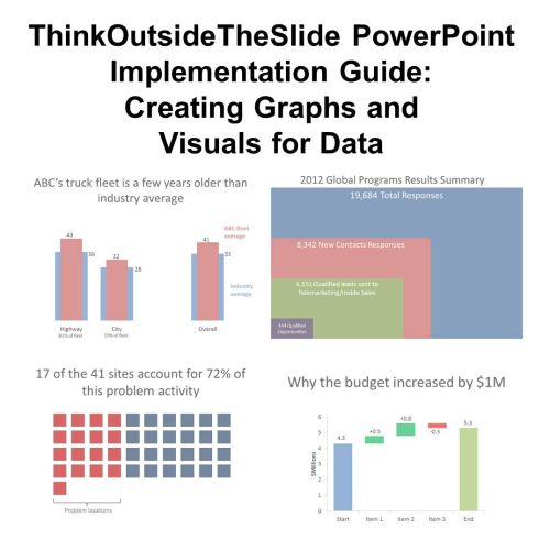 Presenting Financial Information Visually In Powerpoint