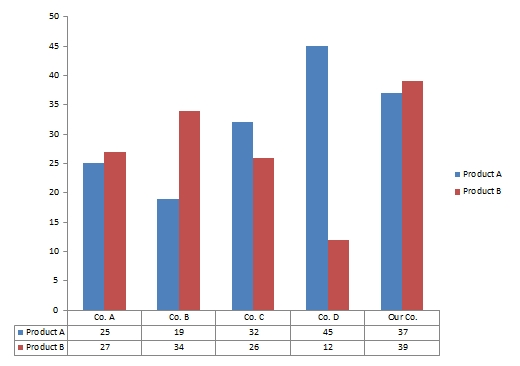 Graph with data table