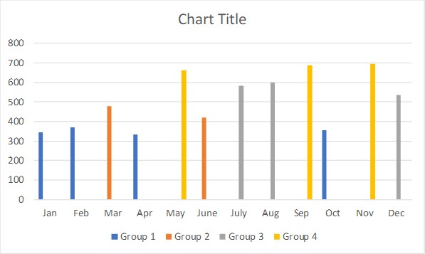 Conditional Formatting For Excel Column Charts Think Outside The